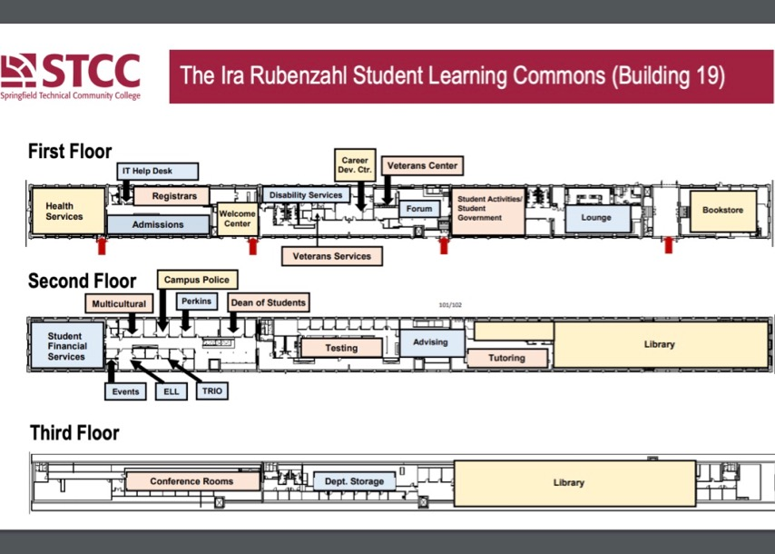A map of the student learning commons